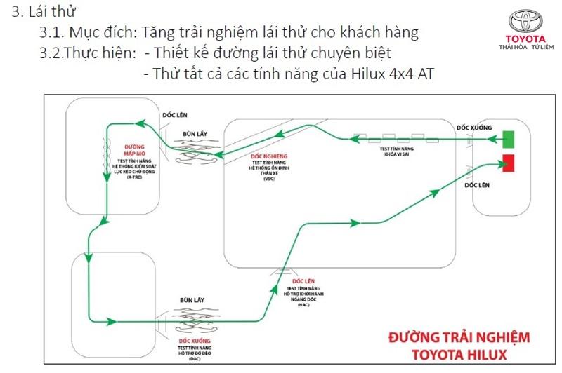 Toyota Việt Nam tổ chức lái thử xe Toyota Hilux ngay tại sự kiện này